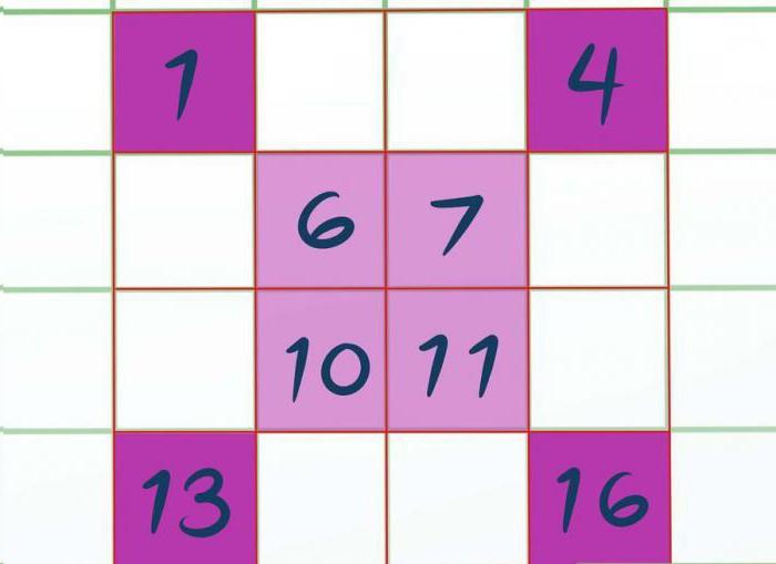 Как решать магические квадраты 3 класс