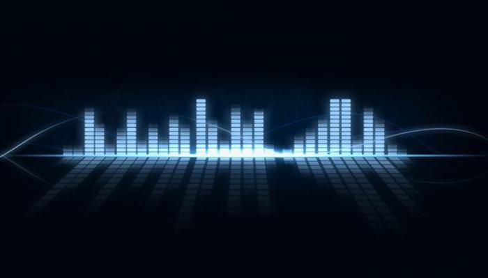 Эквалайзер что это такое в музыке