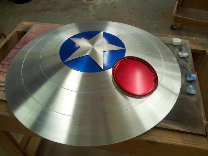 как сделать щит капитана америки из картона
