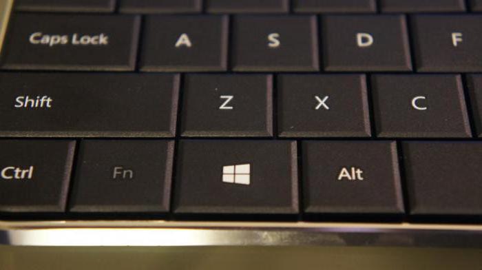 список комбинаций клавиш на клавиатуре