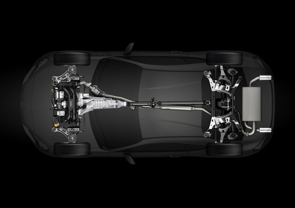 Ходовая часть Toyota GT86/Subaru BRZ
