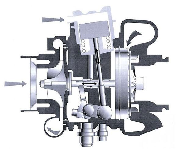 Принцип работы турбины со скользящим кольцом