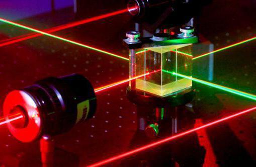 скорость квантового интернета