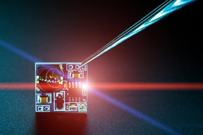 квантовая сеть интернет