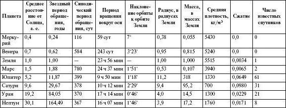 Россия программа на неделю