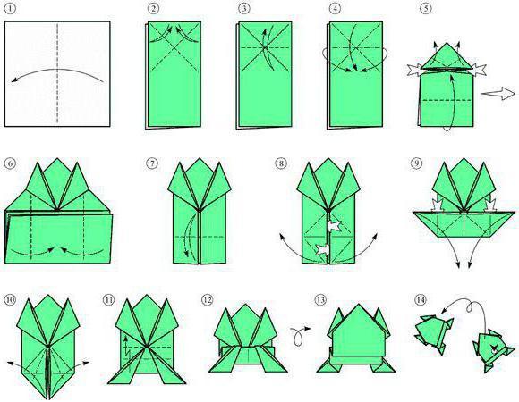 лягушка из бумаги своими руками пошаговая инструкция