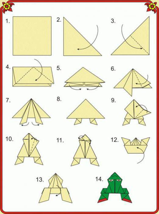 Оригами из бумаги лягушка