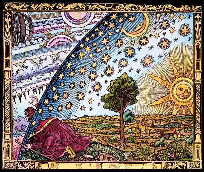 система устройства мира в начале 16 века
