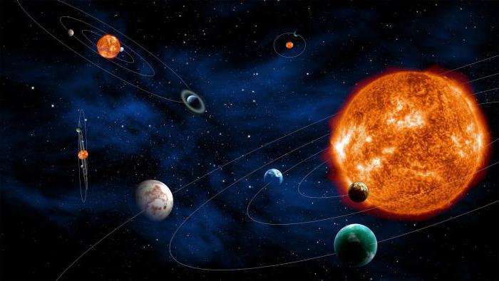 бинарная структура солнечной системы
