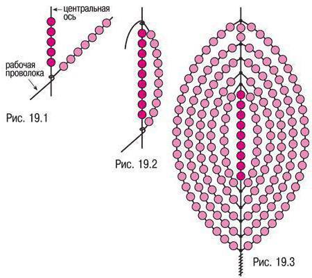 пионы из бисера схема плетения