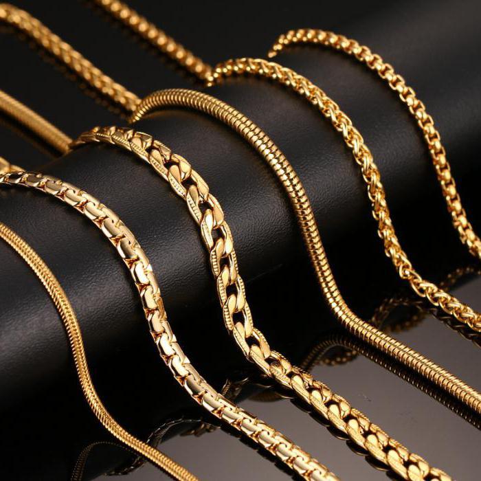 итальянка плетение цепочки