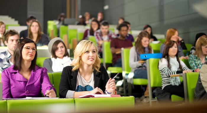 Характеристика на студента с места учебы образец положительная