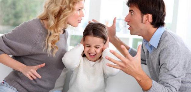 характеристика на родителя ученика