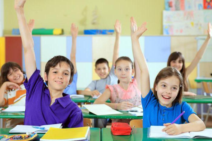 характеристика на учащегося 1 класса образец
