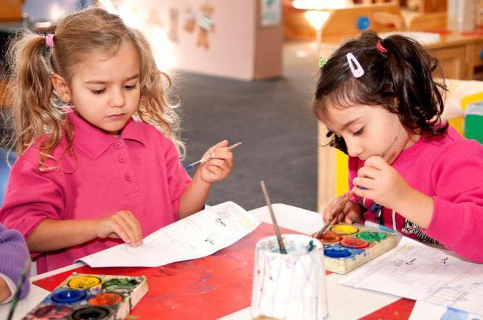 Педагогическая характеристика на дошкольника готовая