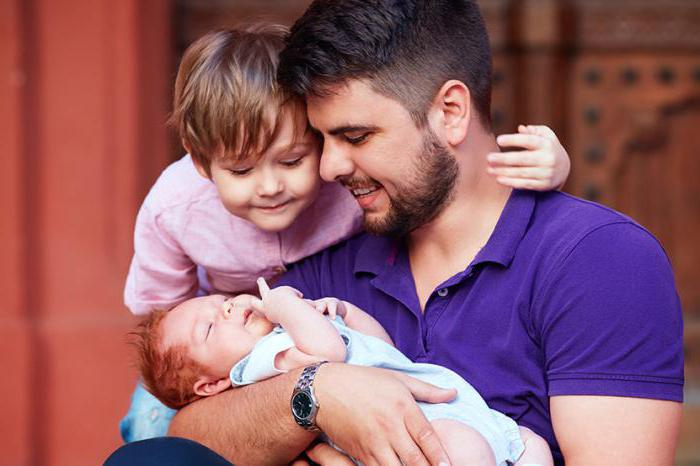 тест на отцовство цена
