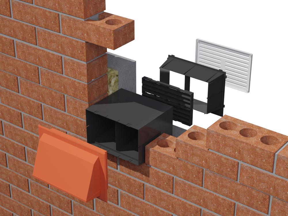 Wall ventilation