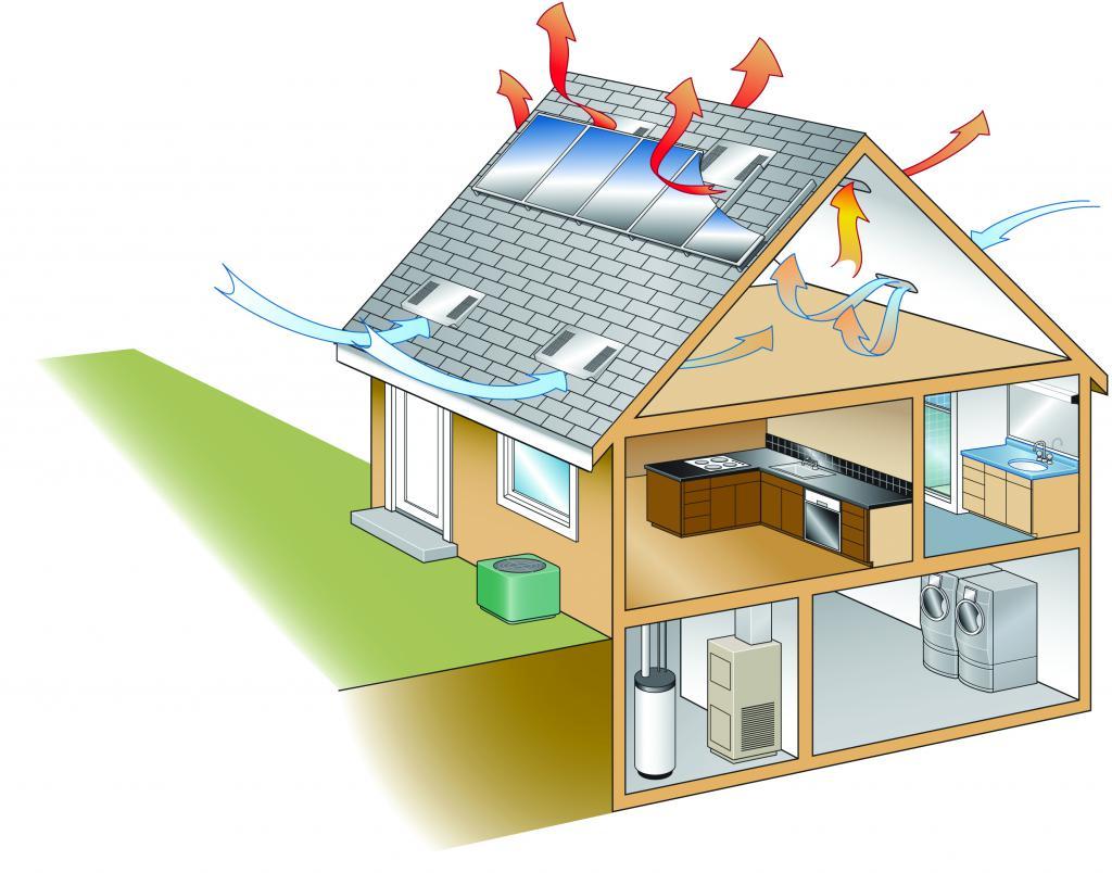 Ventilation system diagram