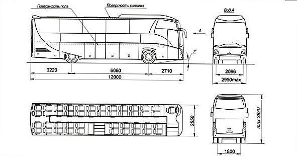 МАЗ 251 ТТХ