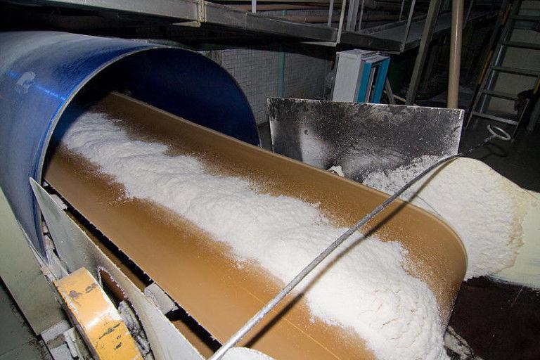 Сахарные заводы России