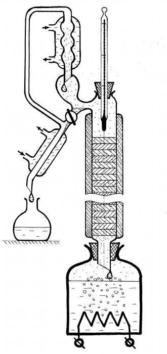 схема ректификационной колонны