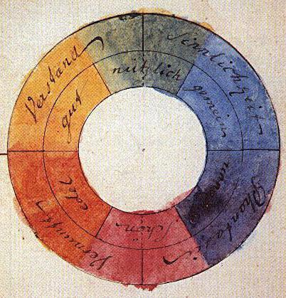 цветовой круг гете фото