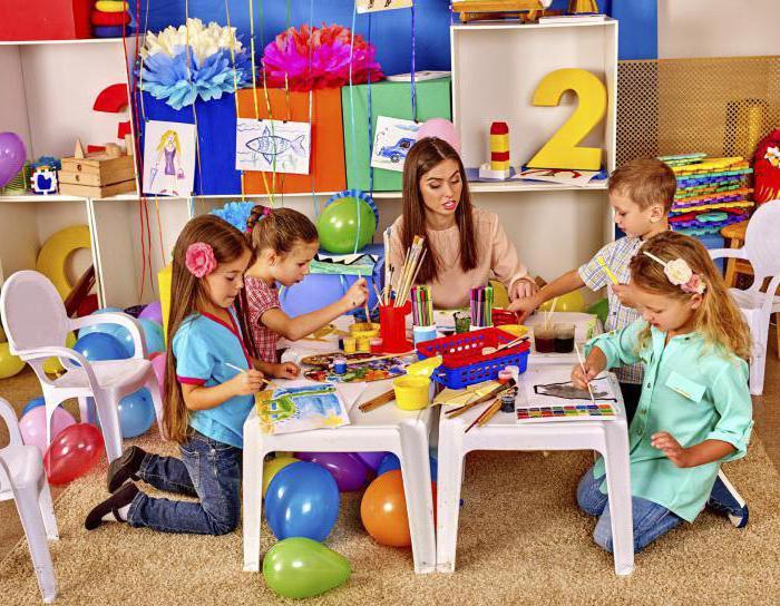 Должностные инструкции няня в детский сад