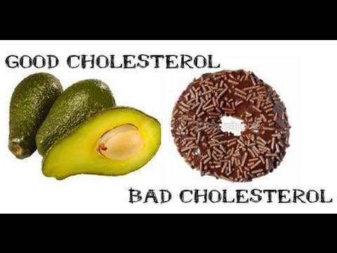 холестерин выше нормы