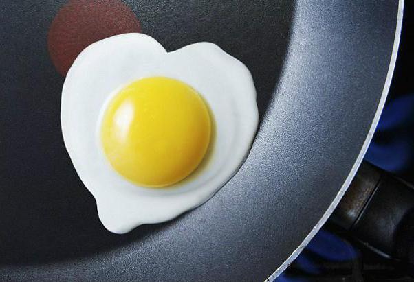 как повысить холестерин высокой плотности