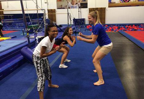 Силовые упражнения в гимнастике