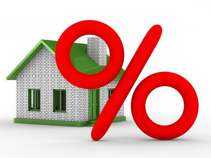 Что такое процентная ставка в банке?