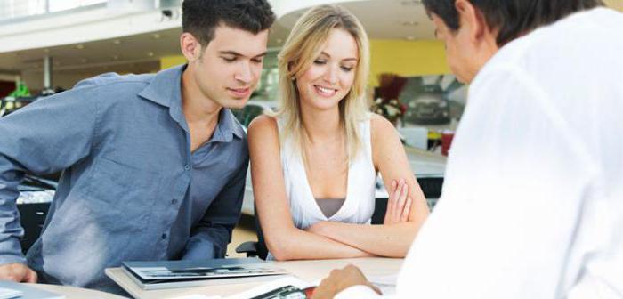 Самые выгодные автокредиты: условия, банки