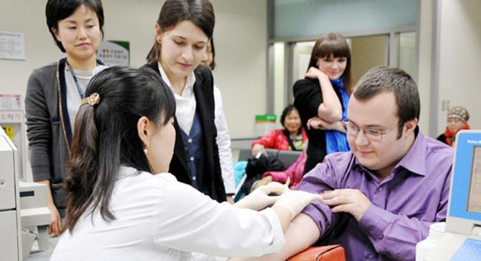 Работа пермь вакансии больницы