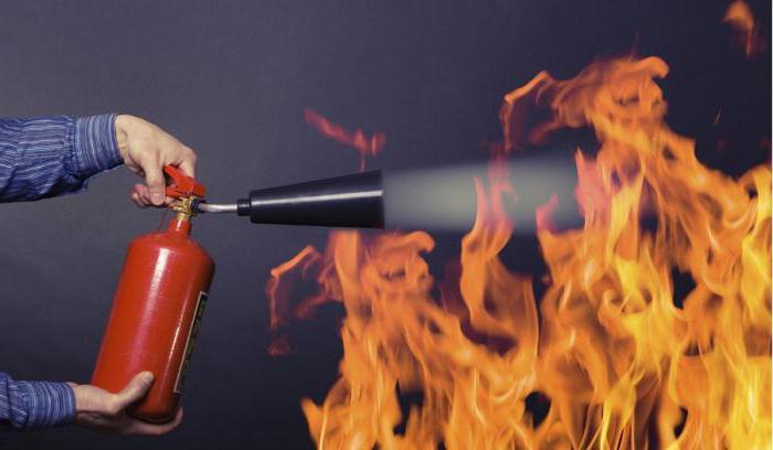 основные способы прекращения горения