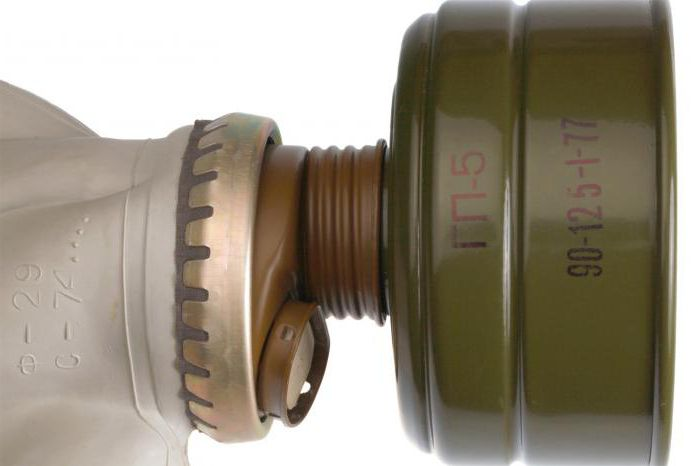 фильтр от аммиака для противогаза