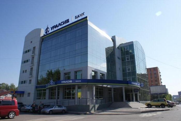 Банки партнери райффайзен банку