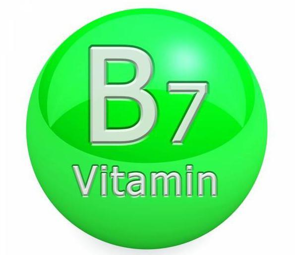 Витамин в7 в таблетках