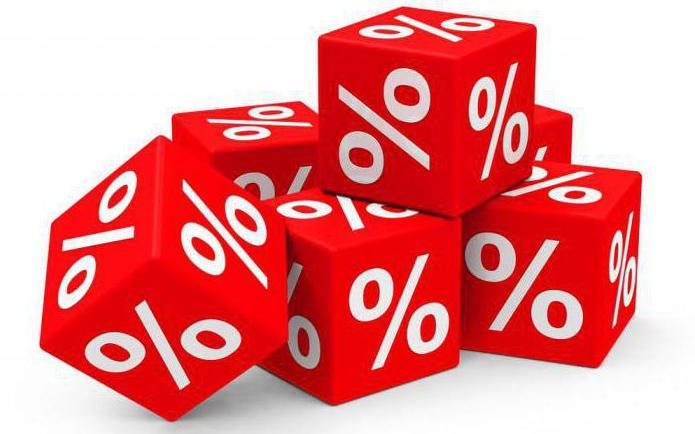 Отказ в ипотеке сбербанк причины