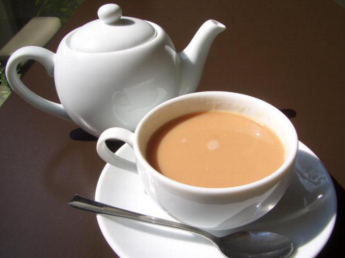 чай без сахара для похудения