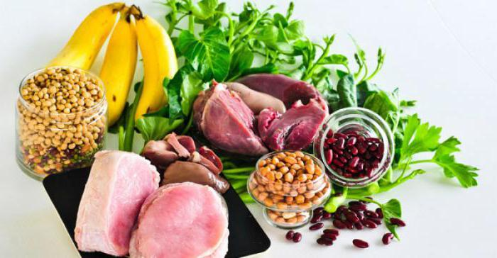 Продукты с большим содержанием витамина а