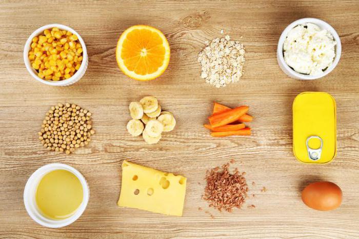 в каких продуктах много клетчатки для похудения