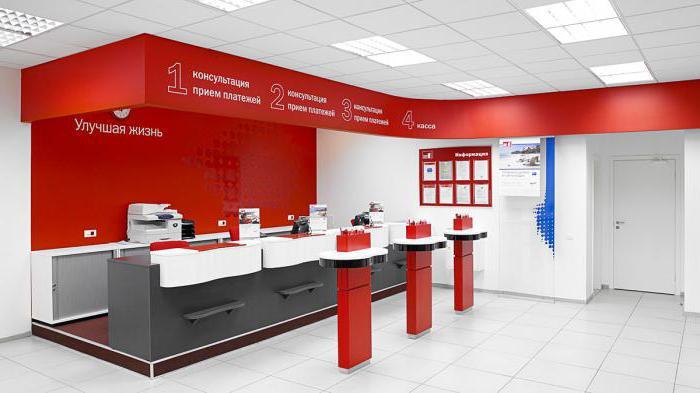 Банк Хоум кредит потребительский кредит условия