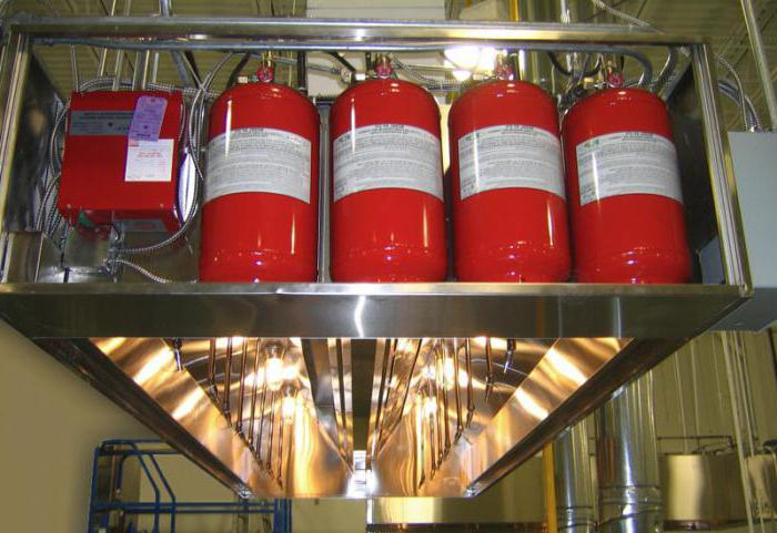 работа системы пожаротушения