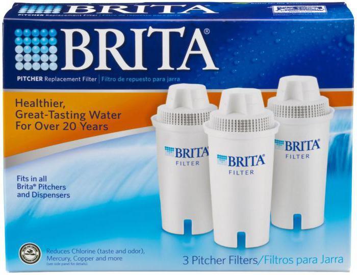 фильтр brita