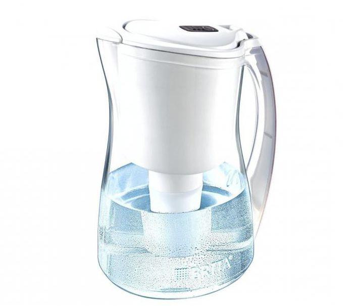 фильтры для очистки воды brita