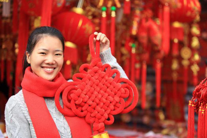 китайский узел
