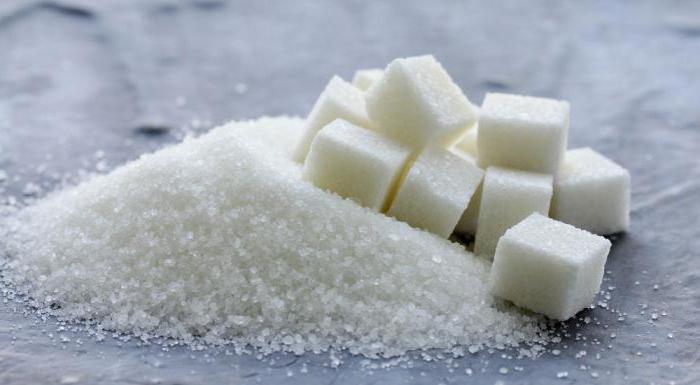 таблетки понижающие холестерин крестор