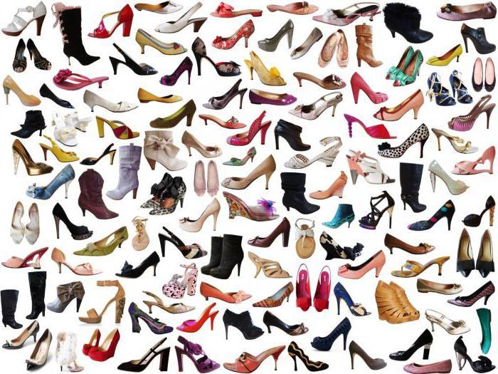 размер обуви 37 в сша