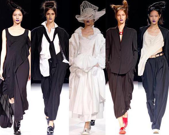 авангардный стиль в одежде