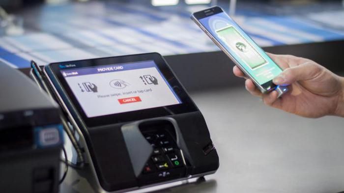 Банки, работающие с Samsung Pay